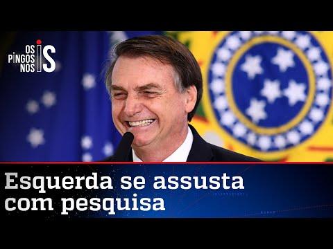 Aprovação de Bolsonaro sobe até no Datafolha